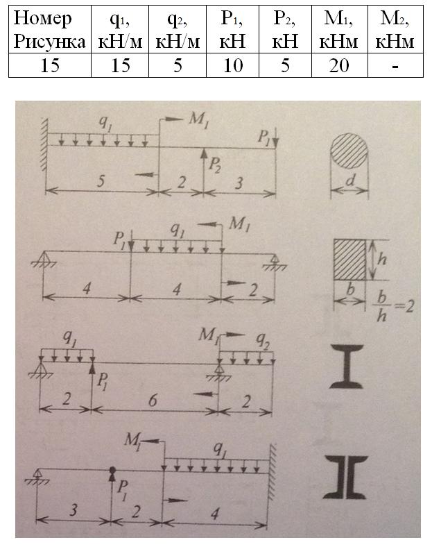 1 для заданных схем балок построить эпюры перерезывающих сил q и изгибающих моментов м