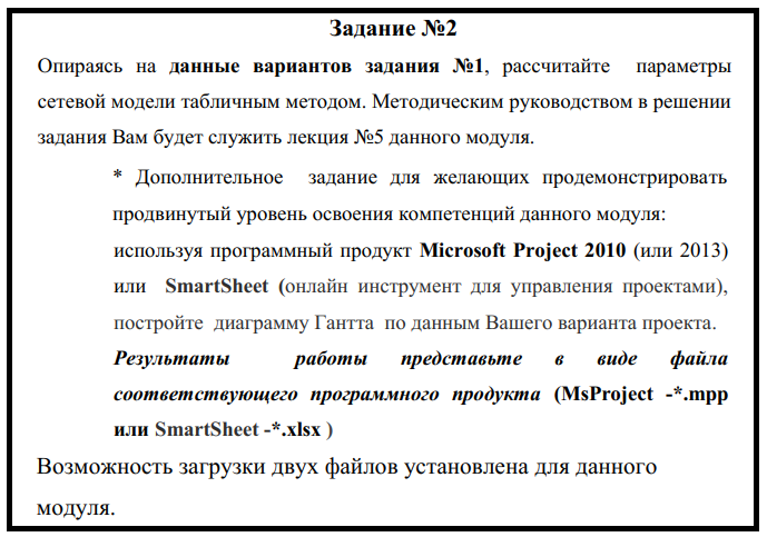 Управление проектами контрольная работа 5223